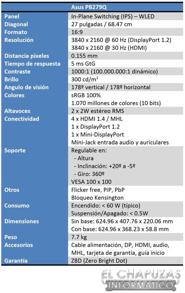 Asus PB279Q Especificaciones