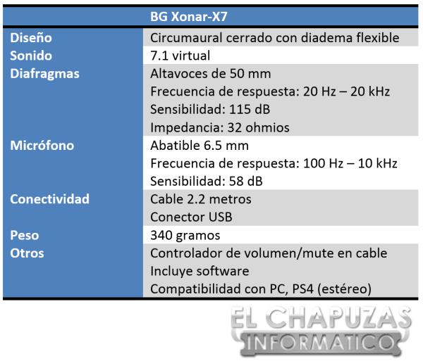 BG Xonar-X7 Especificaciones