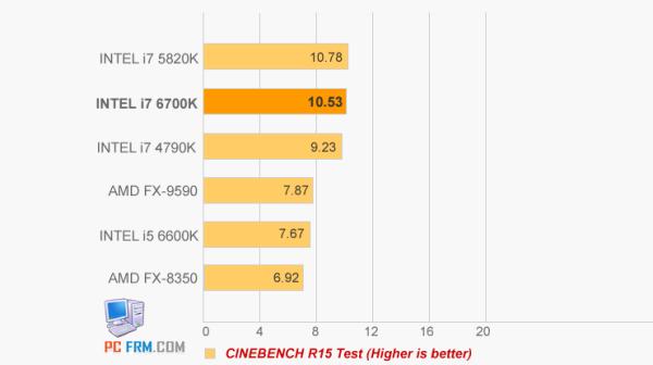 Core i7-6700K vs Core i7-5820K vs Core i7-4970K (4)