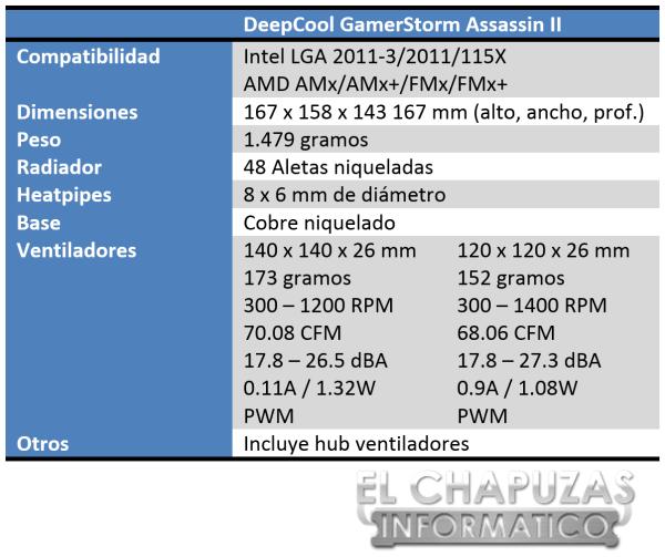 DeepCool GamerStorm Assassin II Especificaciones
