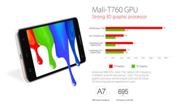 Elephone P3000s 3GB (4)