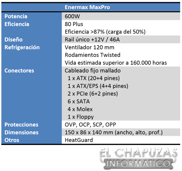 Enermax MaxPro Especificaciones