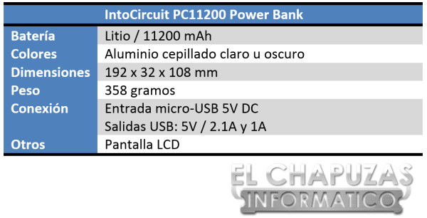 Intocircuit PC11200 Especificaciones