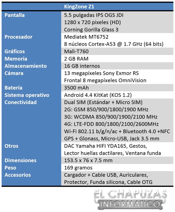 KingZone Z1 Especificaciones