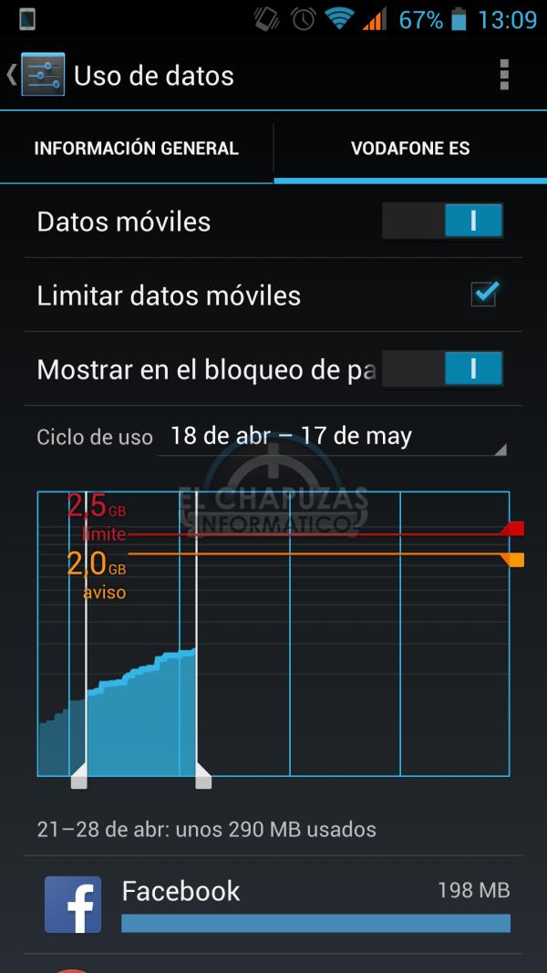 Limitar datos móviles