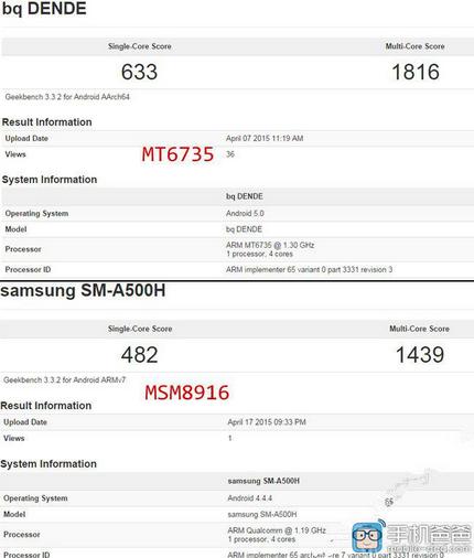 MediaTek MT6735 vs Snapdragon 410