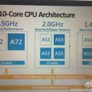 MediaTek MT6797 Helio X20: 2x Cortex-A72 + 8x Cortex-A53