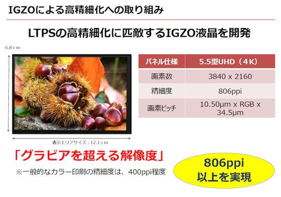 Sharp IGZO 5.5 4K (1)