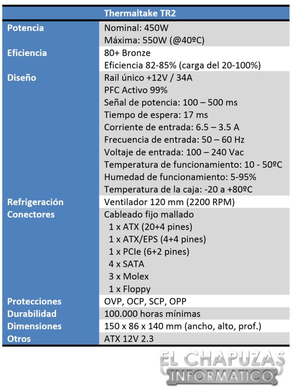 Thermaltake TR2 450W Bronze Especificaciones