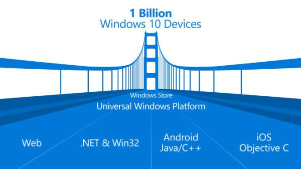 Windows 10 - iOS - Android