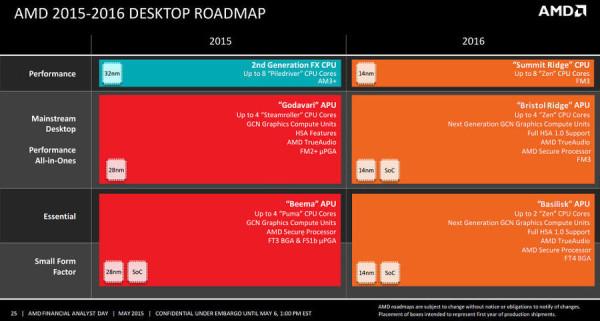amd roadmap 2016