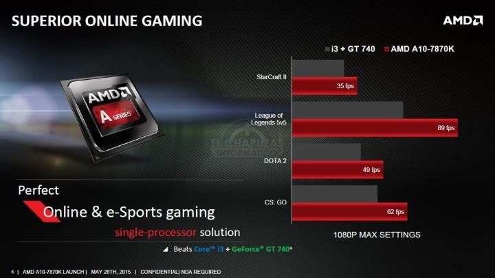 AMD A10-7870K (1)