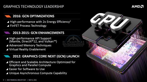 AMD Radeon 14nm FinFET HBM (2)