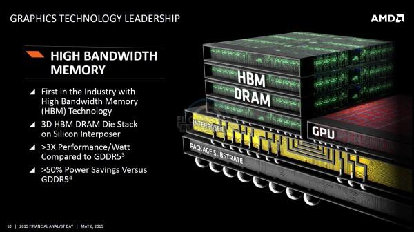 AMD Radeon 14nm FinFET HBM (3)