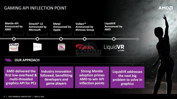 AMD Radeon 14nm FinFET HBM (4)