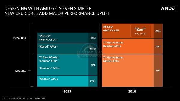 AMD Zen (2)