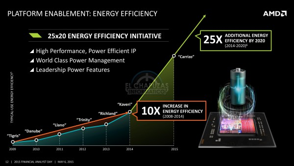 AMD Zen (3)
