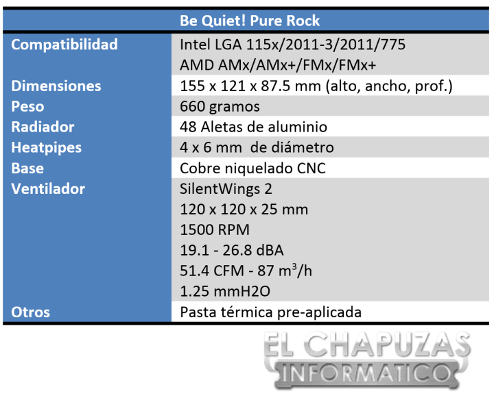 Be Quiet! Pure Rock Especificaciones