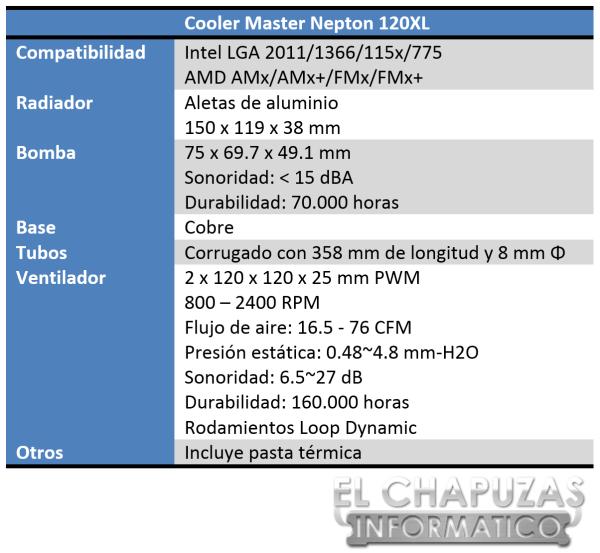 CUsersSIMoDesktopChapuzasFotosCooler Master Nepton 120XL Especificaciones