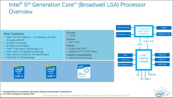 Intel 5ª Generacion Broadwell