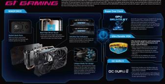 Gigabyte Radeon R9 380 G1 GAMING Marketing