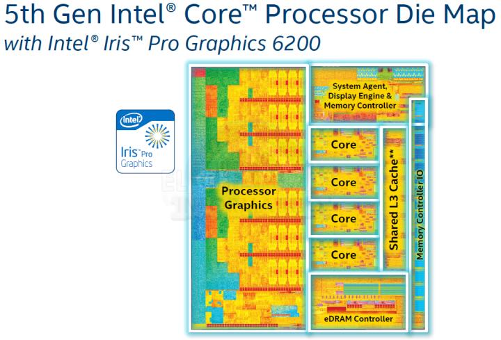 Intel Core i7 5775C 03