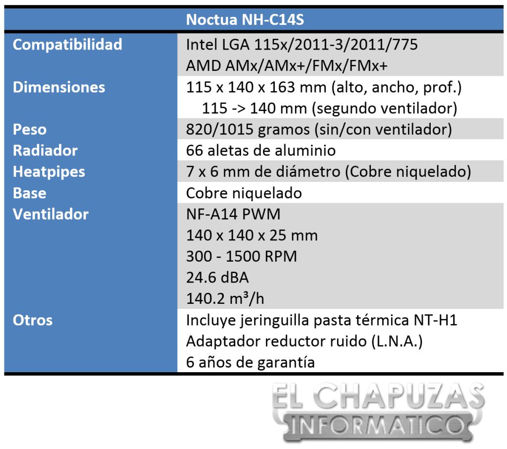 Noctua NH-C14S Especificaciones