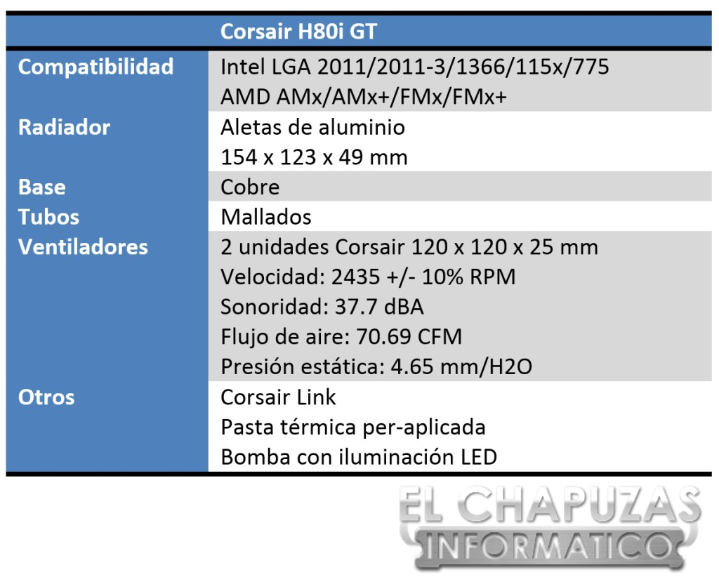 Corsair H80i GT Especificaciones
