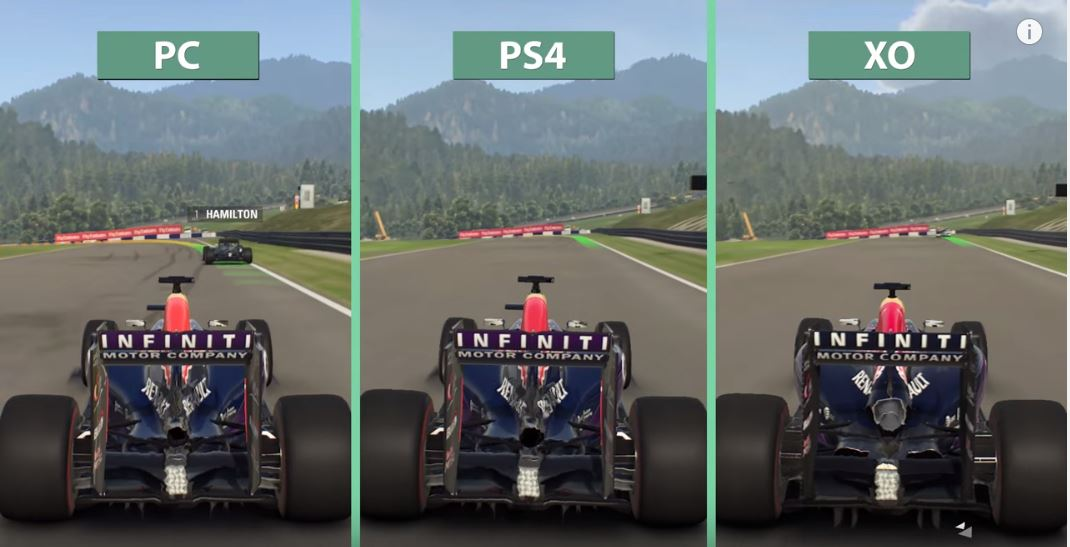f1 2015 en pc vs playstation 4 vs xbox one el chapuzas inform tico. Black Bedroom Furniture Sets. Home Design Ideas