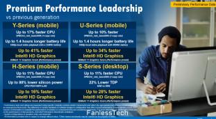 Intel Skylake-U (3)