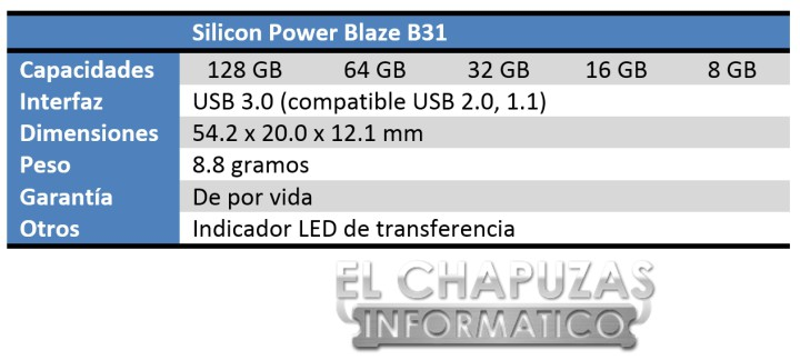 Silicon Power Blaze B31 Especificaciones