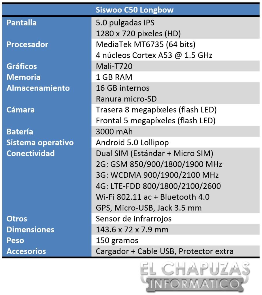 Siswoo C50 Longbow Especificaciones
