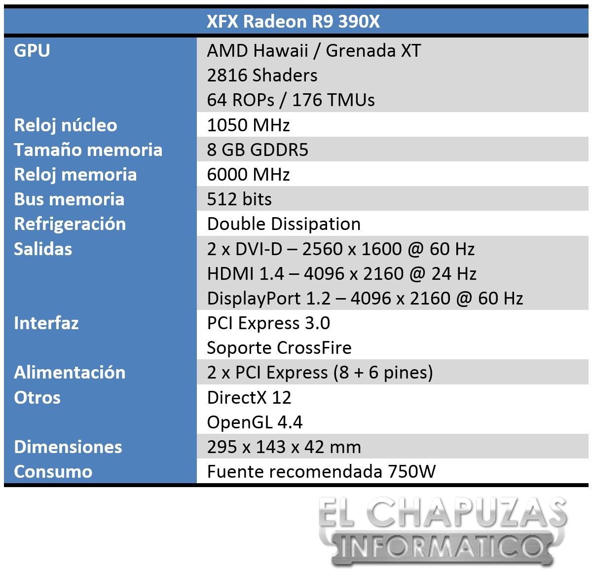 Xfx Radeon R9 390x Review
