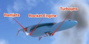 Airbus - avión supersónico