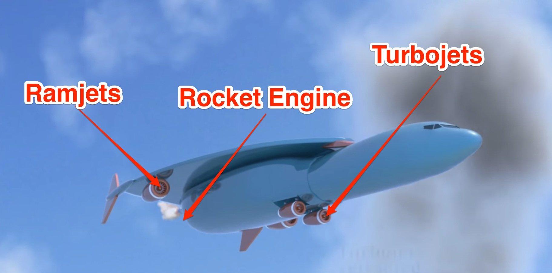 Airbus patenta el avión supersónico avanzado