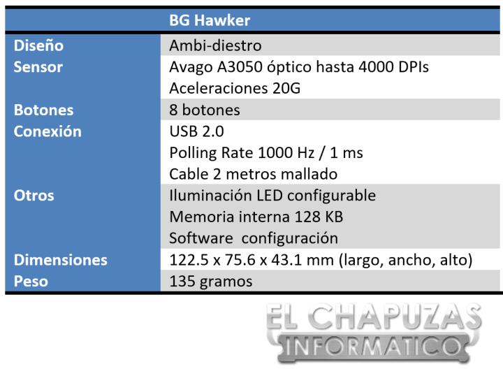 BG Hawker Especificaciones