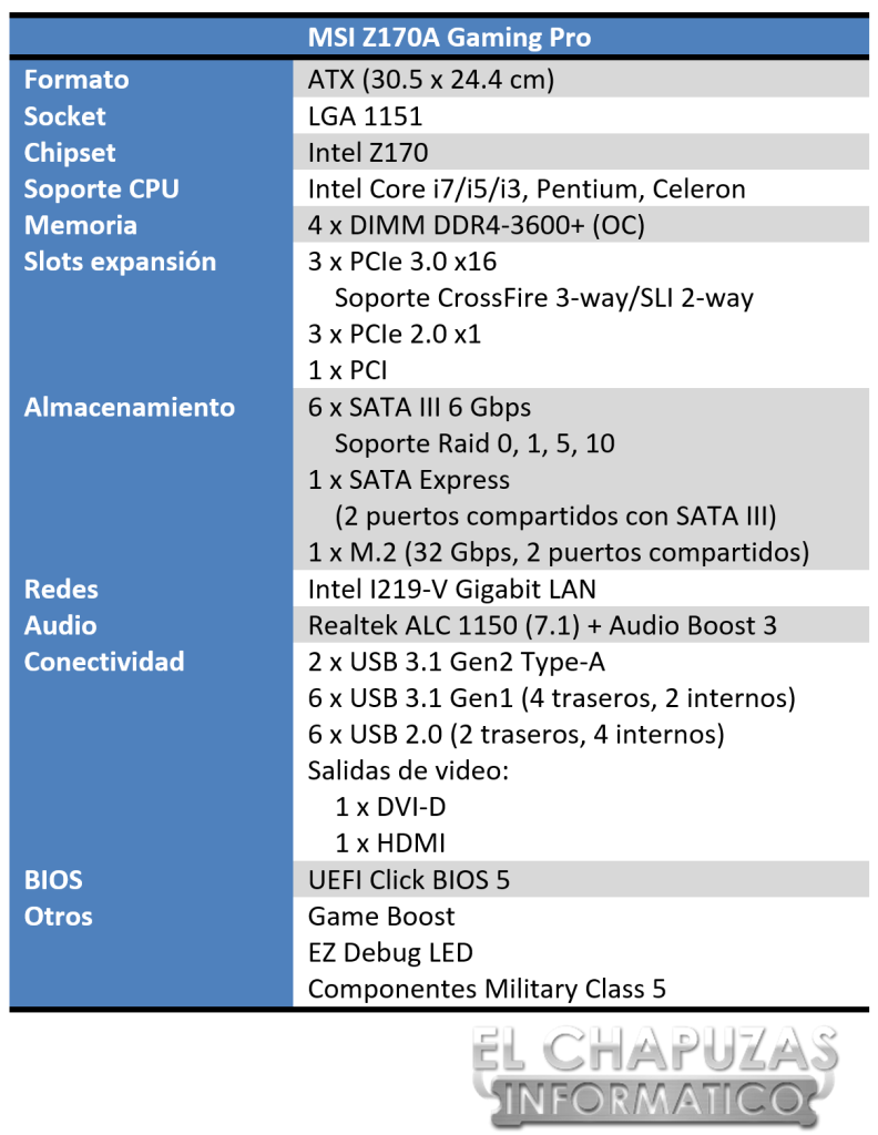 MSI Z170A Gaming Pro Especificaciones