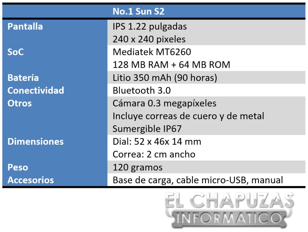 No.1 Sun S2 Especificaciones