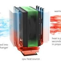 Phononic HEX 1.0: Innovador sistema de refrigeración para CPUs