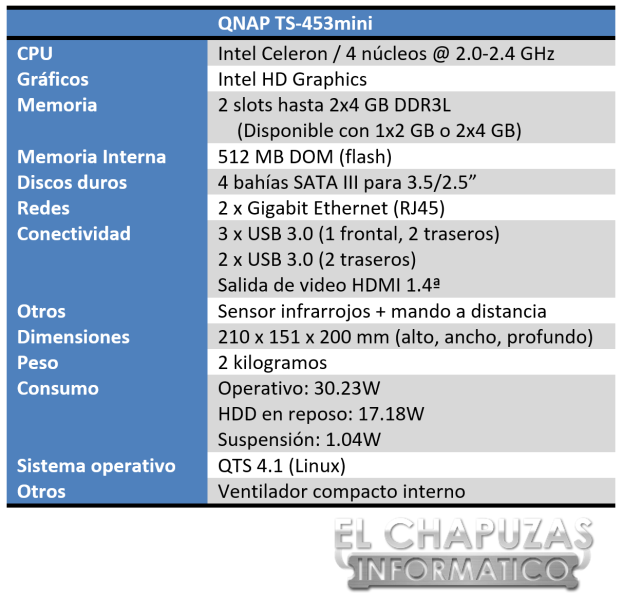 QNAP TS-453mini Especificaciones