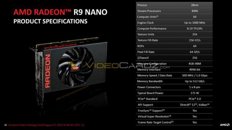 Radeon R9 Nano Especificaciones
