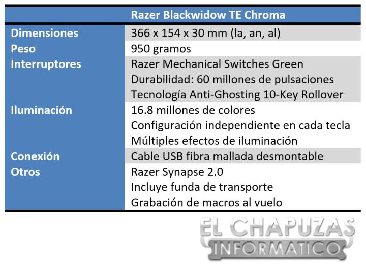Razer Blackwidow Tournament Edition Chroma Especificaciones