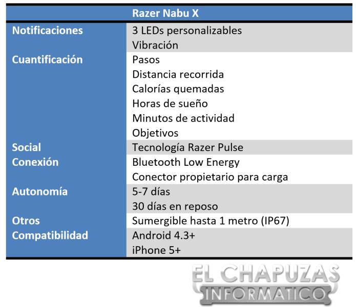 Razer Nabu X Especificaciones