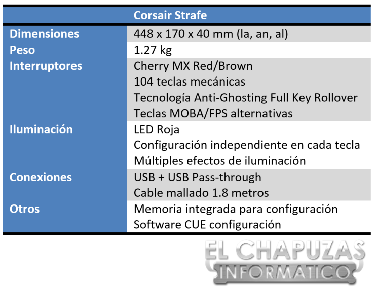 Corsair Strafe Especificaciones