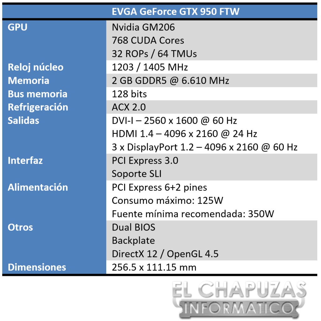 EVGA GeForce GTX 950 FTW Especificaciones