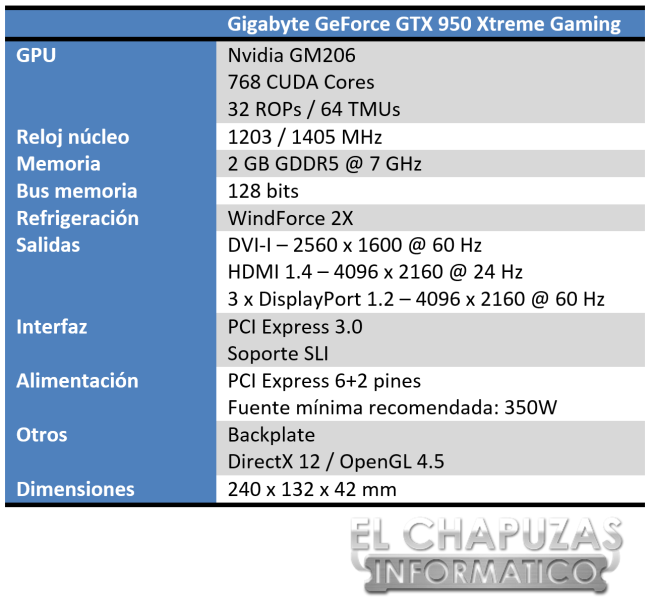 Gigabyte GeForce GTX 950 Xtreme Gaming Especificaciones