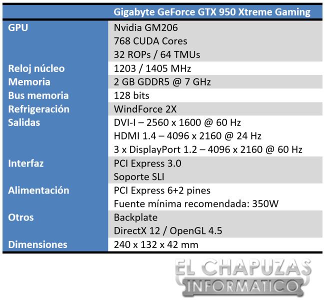 Gigabyte GeForce GTX 950 Xtreme Gaming Especificaciones