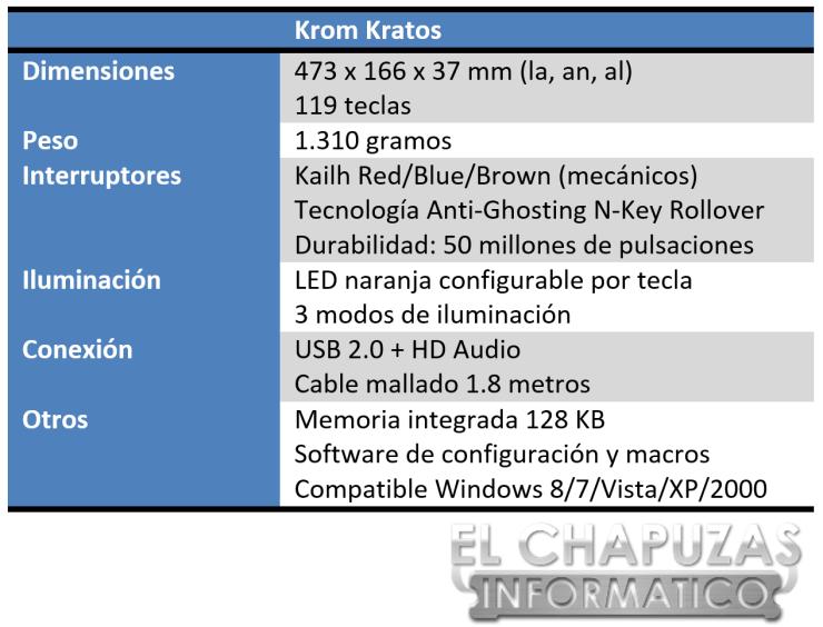 Krom Kratos Especificaciones