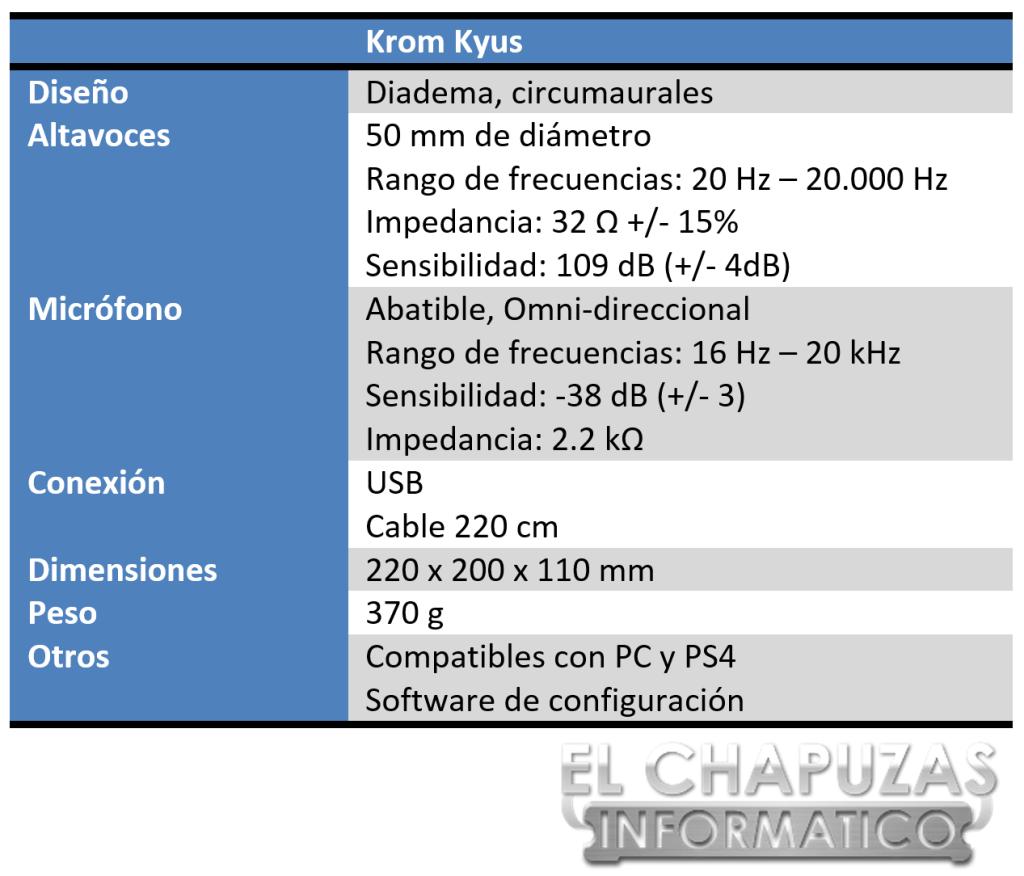 Krom Kyus Especificaciones