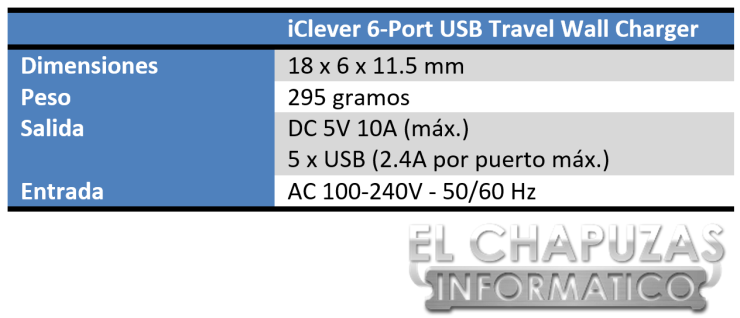 iClever 6-Port USB Travel Wall Charger Especificaciones